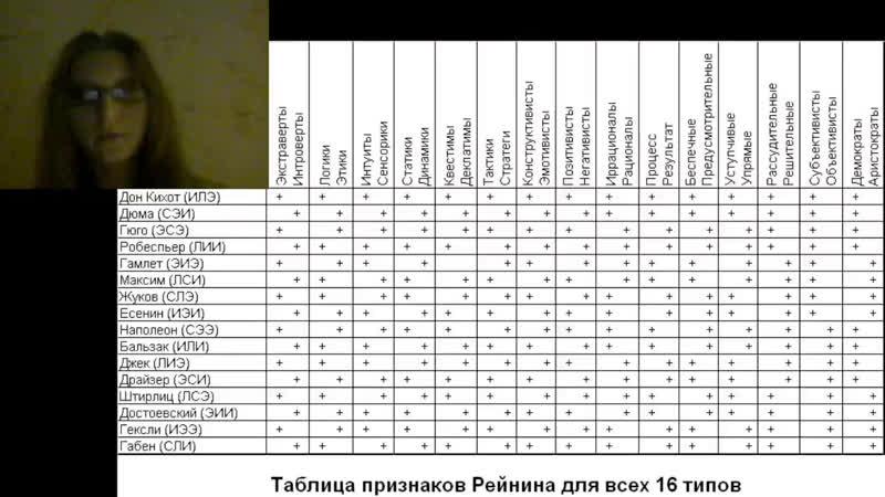 Экстраверсия интроверсия из Признаки Рейнина том 1 Владимира Миронова 2 ЧАСТЬ