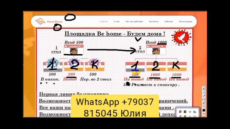 Маркетинг проекта Be home