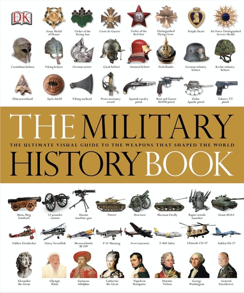 The Military History Book The Ultimate Visual Guide to the Weapons that Shaped the World by Gareth Jones Gary Ombler