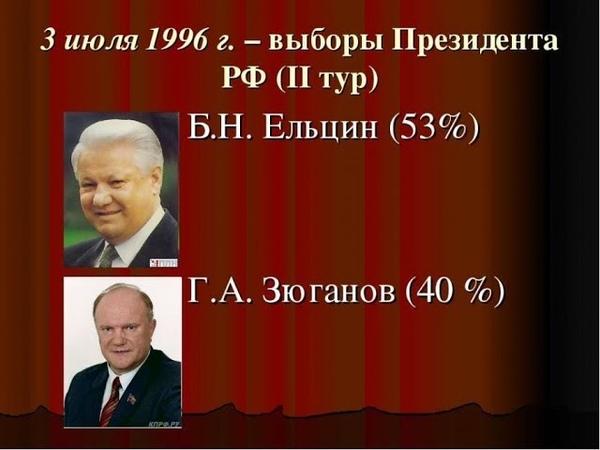 Зюганов выборы 1996 анализ Караулов Умолатова Илюхин Волхонский Лайв и др
