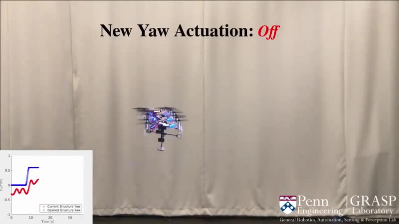 В этой работе Modlab UPenn представляет ModQuad DoF модульную летающую роботизированную структуру с расширенными возможностями