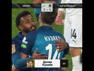 1-1 Далер Кузяев 64' Зенит - Краснодар
