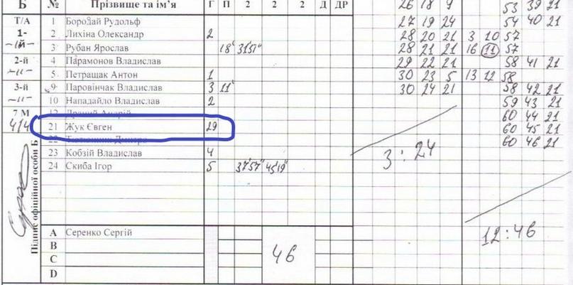 Голевые аномалии. Может ли игрок в одном матче забросить 29, 30, 39 голов? Может!, изображение №2
