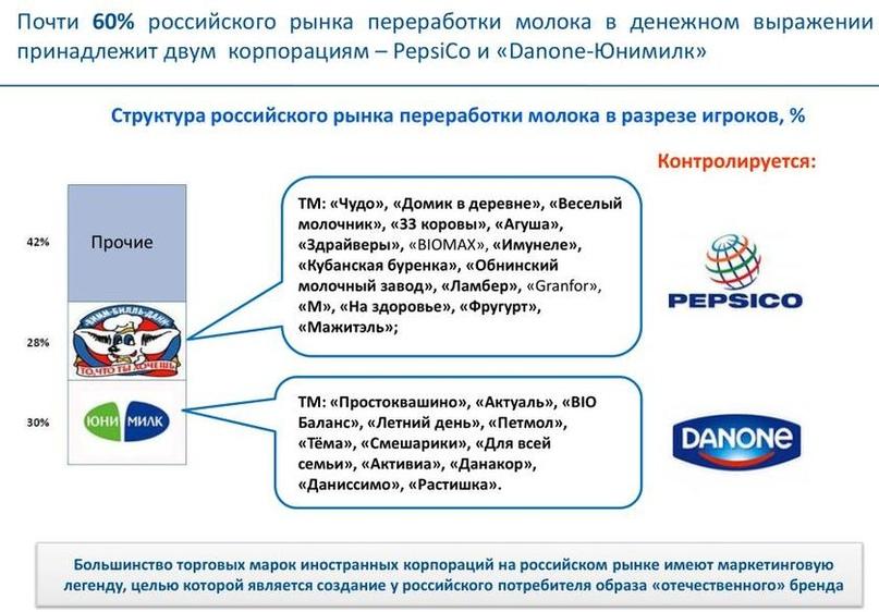 Уполномочены заявить вместо Минсельхоза: Россия теряет продовольственный суверенитет, изображение №5