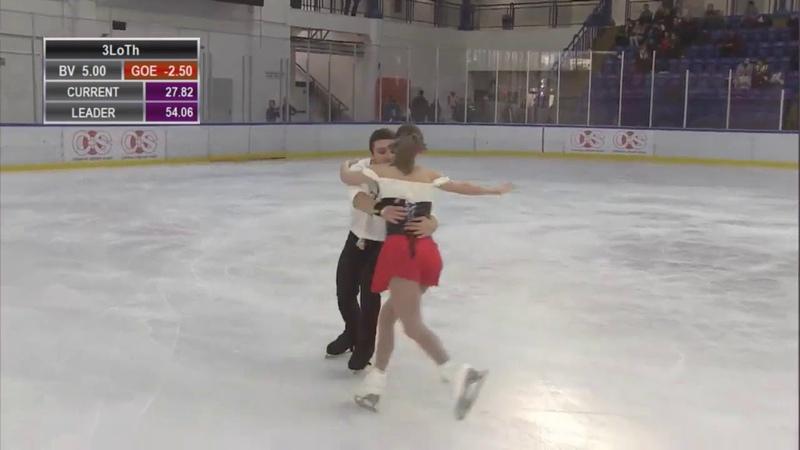 Cleo HAMON Denys STREKALIN FRA Free Skate 2019 Warsaw Cup