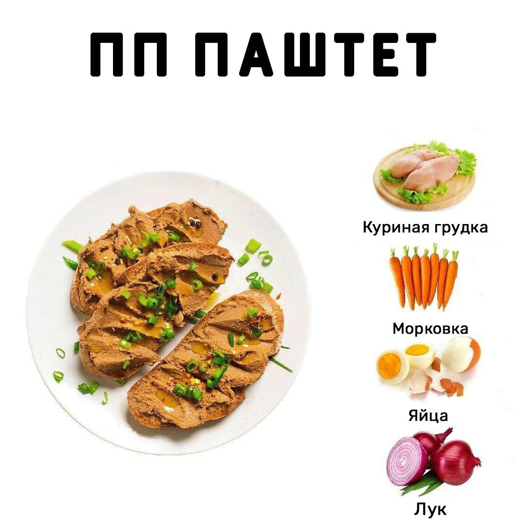 ПП паштет из куриной грудки и морковки: