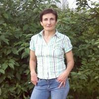 Светлана Волнова