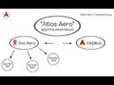 Как стать дилером геодезических БПЛА? Запусти свой бизнес с Atlas Aero!