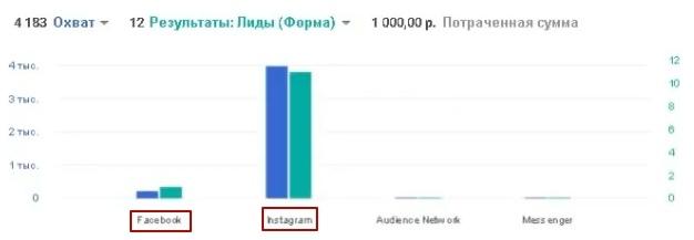 12 лидов по 83 рубля за 1 день в нише гибкий камень., изображение №11