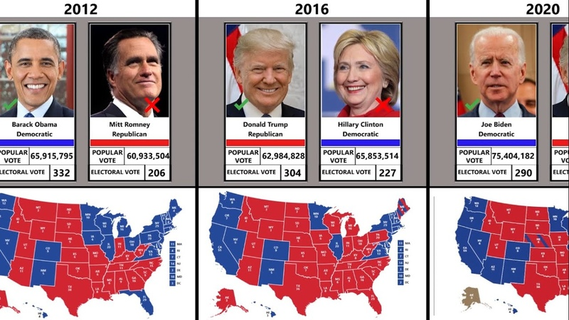 US Presidential Election Results From 1789